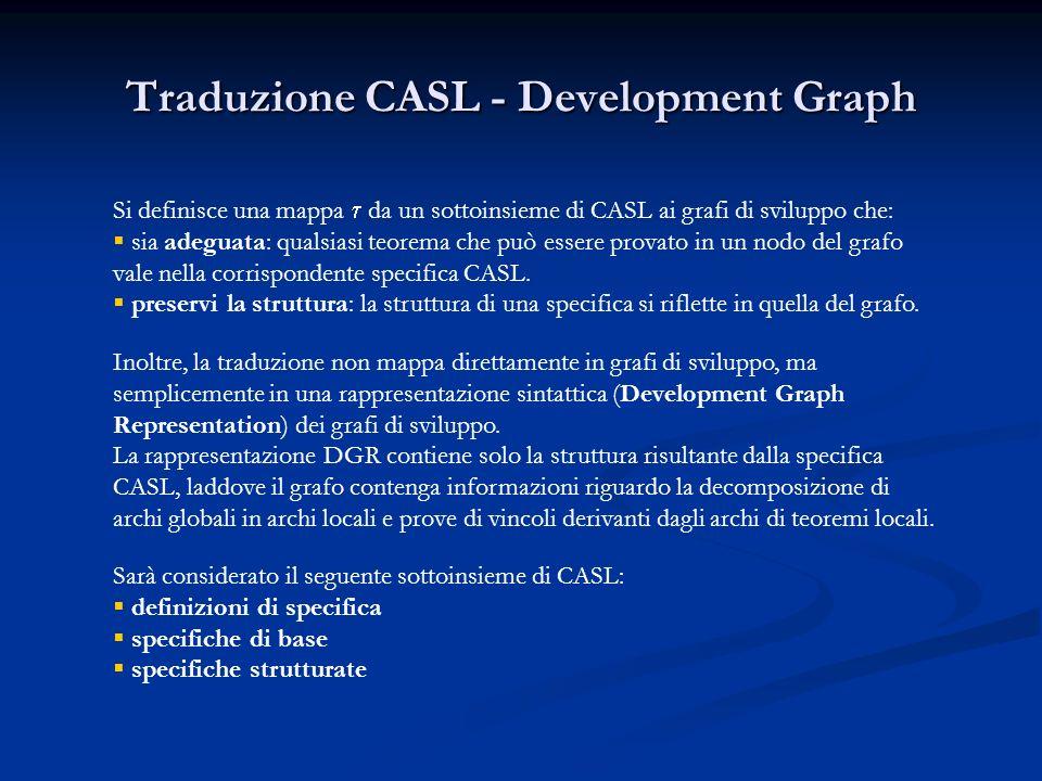 Traduzione CASL - Development Graph Inoltre, la traduzione non mappa direttamente in grafi di sviluppo, ma semplicemente in una rappresentazione sintattica (Development Graph Representation) dei grafi di sviluppo.