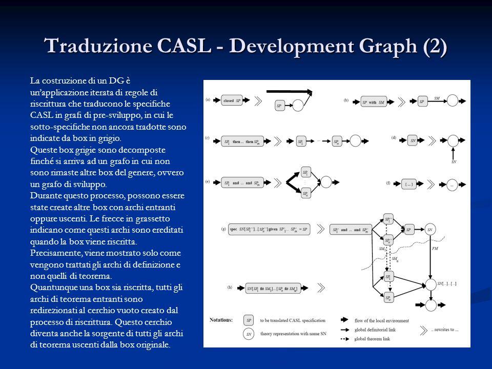 Traduzione CASL - Development Graph (2) La costruzione di un DG è unapplicazione iterata di regole di riscrittura che traducono le specifiche CASL in grafi di pre-sviluppo, in cui le sotto-specifiche non ancora tradotte sono indicate da box in grigio.