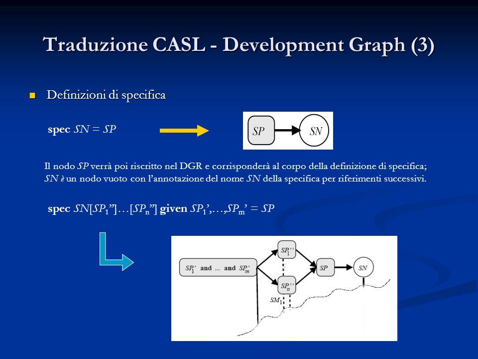 Traduzione CASL - Development Graph (3) Definizioni di specifica Definizioni di specifica spec SN = SP Il nodo SP verrà poi riscritto nel DGR e corrisponderà al corpo della definizione di specifica; SN è un nodo vuoto con lannotazione del nome SN della specifica per riferimenti successivi.