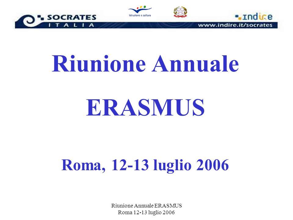 Riunione Annuale ERASMUS Roma 12-13 luglio 2006 Organizzazione della Mobilità - OM Introduzione dellECTS Istituti richiedenti 20 – approvati/finanziabili 10 Finanziamento di un importo base di 1.000,00 + 200,00 per ogni area disciplinare richiesta Visite dei Consiglieri ECTS Istituti richiedenti 7 – Istituti eleggibili 2 (comunicazione alla CE entro il 1 settembre 2006) Finanziamento di un importo max pari ad 4.000,00 per Visita ECTS LLL (LifeLongLearning) Istituti richiedenti 3 – Istituti eleggibili 2 (in attesa dei risultati dellECTS Label da parte della CE) Finanziamento di un importo max pari ad 6.000,00 per Istituto