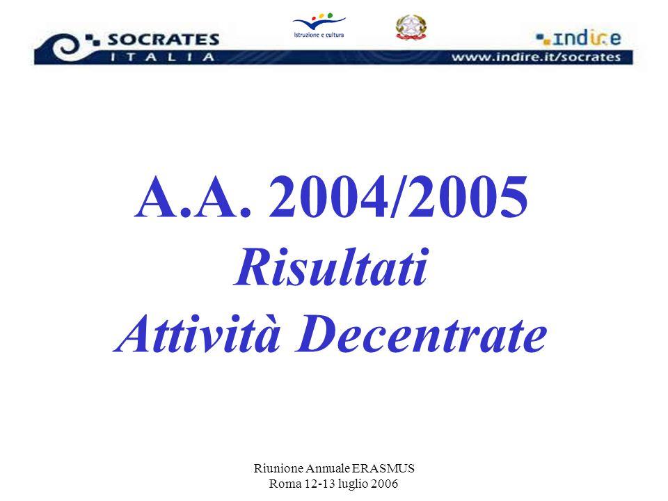 Riunione Annuale ERASMUS Roma 12-13 luglio 2006 A.A. 2004/2005 Risultati Attività Decentrate