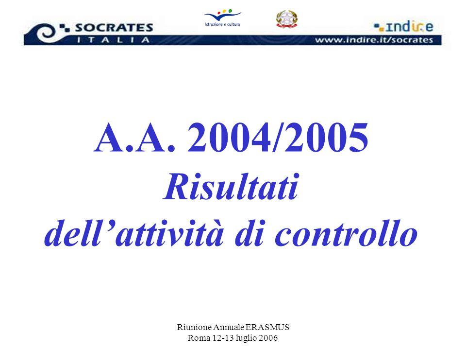 A.A. 2004/2005 Risultati dellattività di controllo