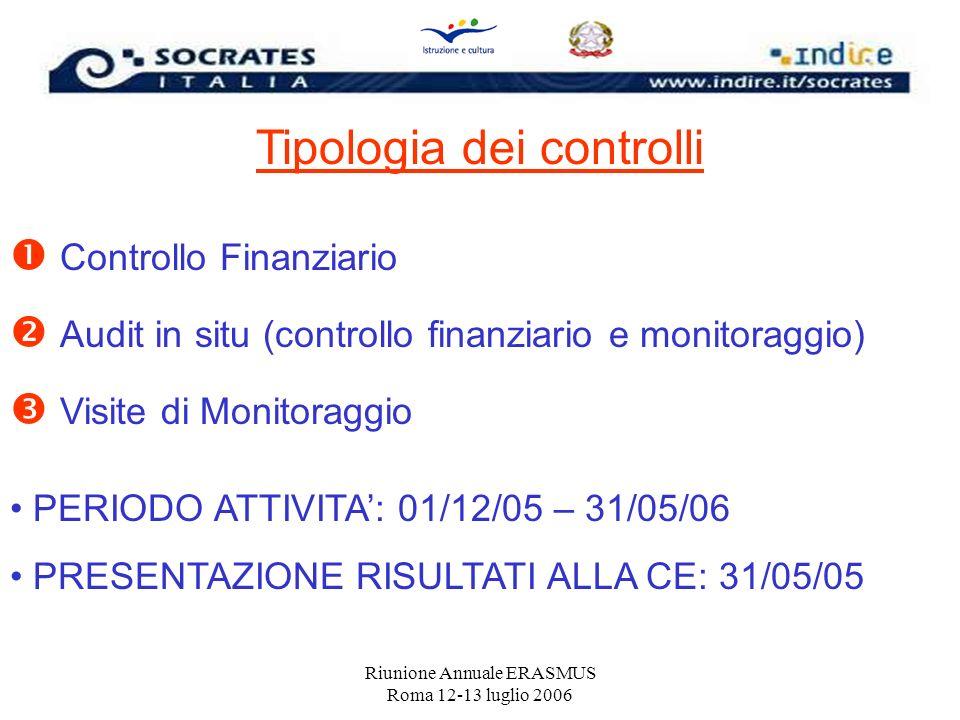 Riunione Annuale ERASMUS Roma 12-13 luglio 2006 Tipologia dei controlli Controllo Finanziario Audit in situ (controllo finanziario e monitoraggio) Vis