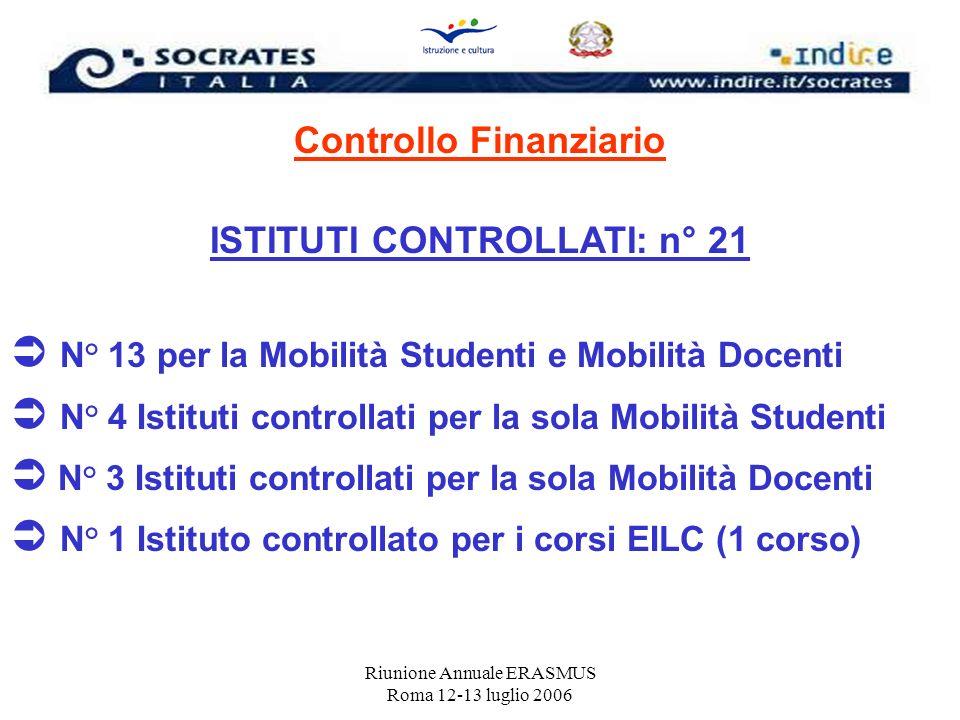 Riunione Annuale ERASMUS Roma 12-13 luglio 2006 Controllo Finanziario ISTITUTI CONTROLLATI: n° 21 N° 13 per la Mobilità Studenti e Mobilità Docenti N°