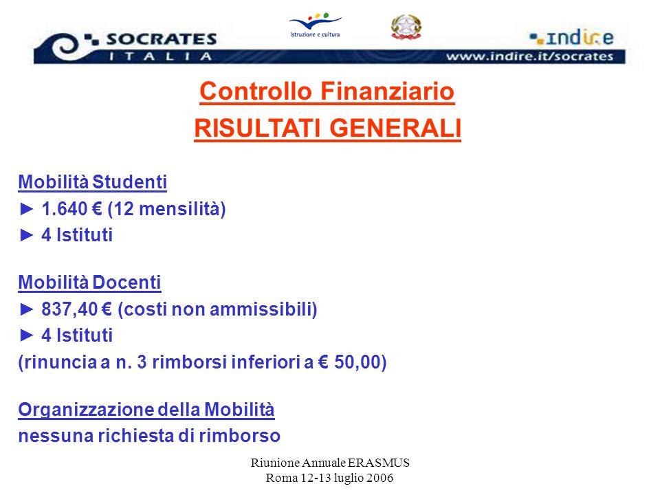Riunione Annuale ERASMUS Roma 12-13 luglio 2006 Controllo Finanziario RISULTATI GENERALI Mobilità Studenti 1.640 (12 mensilità) 4 Istituti Mobilità Do