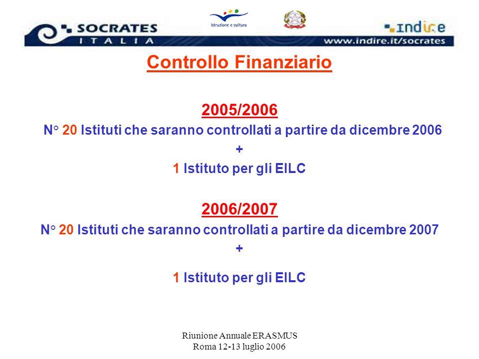 Riunione Annuale ERASMUS Roma 12-13 luglio 2006 Controllo Finanziario 2005/2006 N° 20 Istituti che saranno controllati a partire da dicembre 2006 + 1