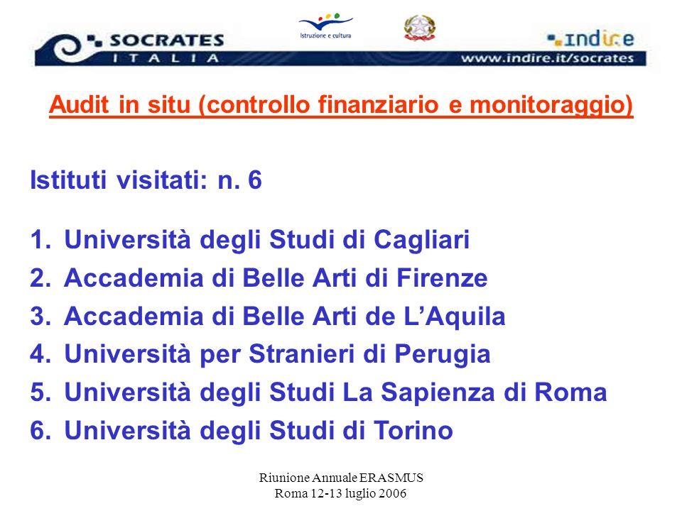 Riunione Annuale ERASMUS Roma 12-13 luglio 2006 Audit in situ (controllo finanziario e monitoraggio) Istituti visitati: n. 6 1.Università degli Studi