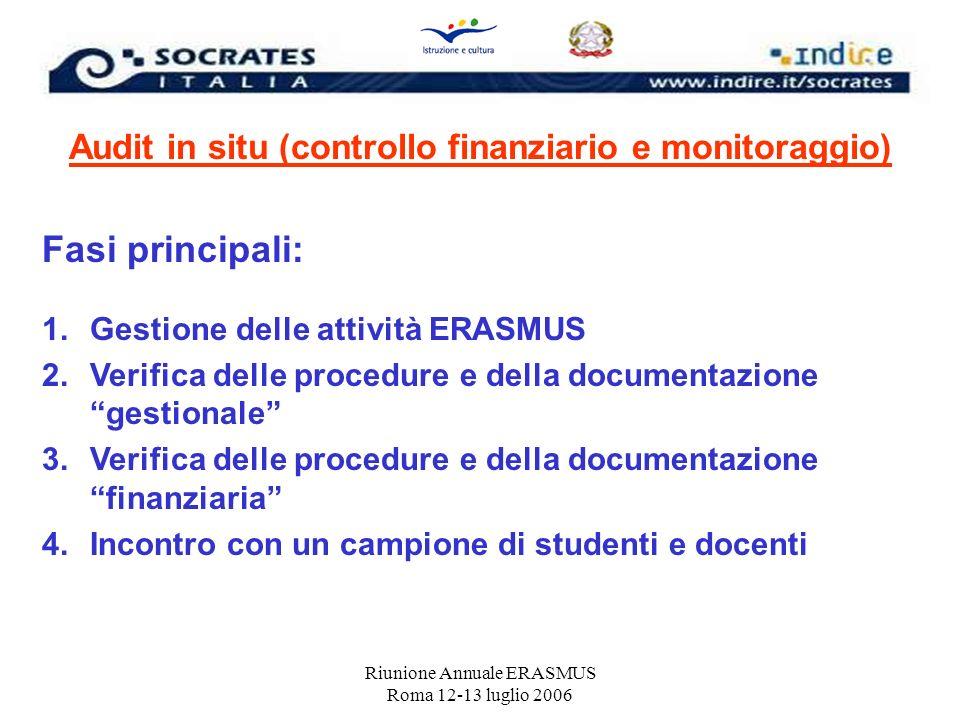 Riunione Annuale ERASMUS Roma 12-13 luglio 2006 Audit in situ (controllo finanziario e monitoraggio) Fasi principali: 1.Gestione delle attività ERASMU