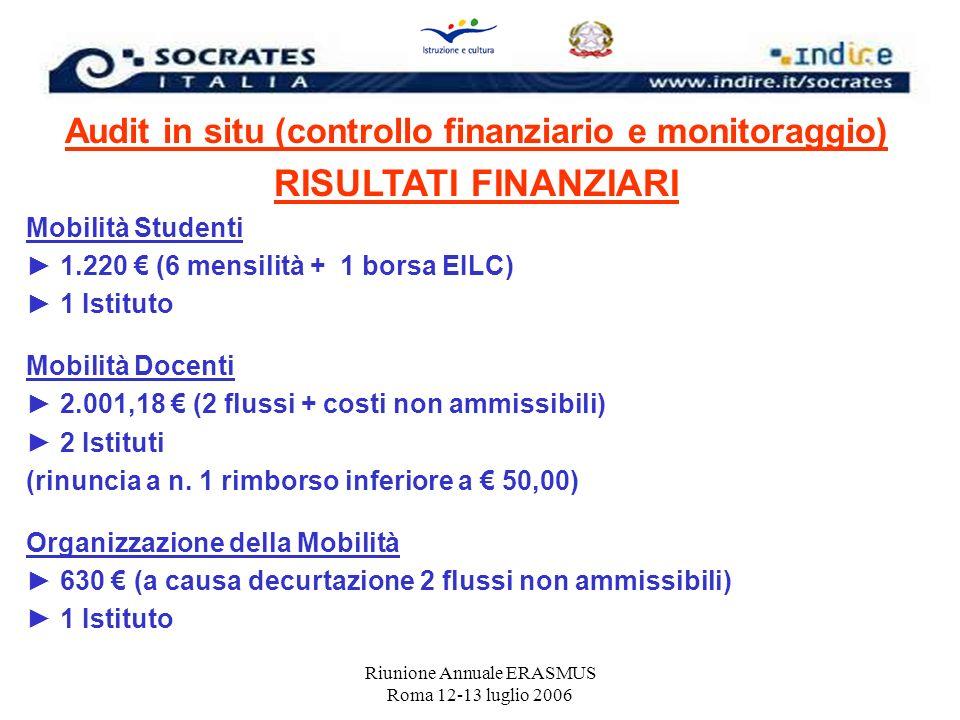 Riunione Annuale ERASMUS Roma 12-13 luglio 2006 Audit in situ (controllo finanziario e monitoraggio) RISULTATI FINANZIARI Mobilità Studenti 1.220 (6 m