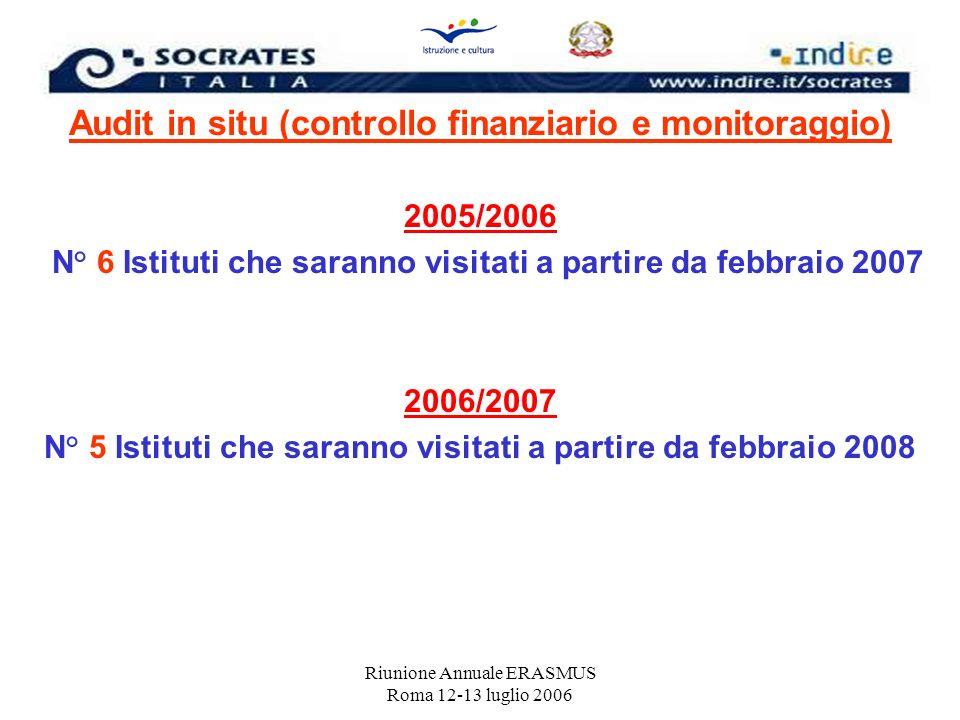 Riunione Annuale ERASMUS Roma 12-13 luglio 2006 Audit in situ (controllo finanziario e monitoraggio) 2005/2006 N° 6 Istituti che saranno visitati a pa