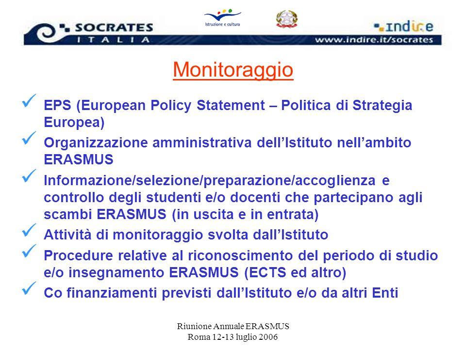 Riunione Annuale ERASMUS Roma 12-13 luglio 2006 Monitoraggio EPS (European Policy Statement – Politica di Strategia Europea) Organizzazione amministra