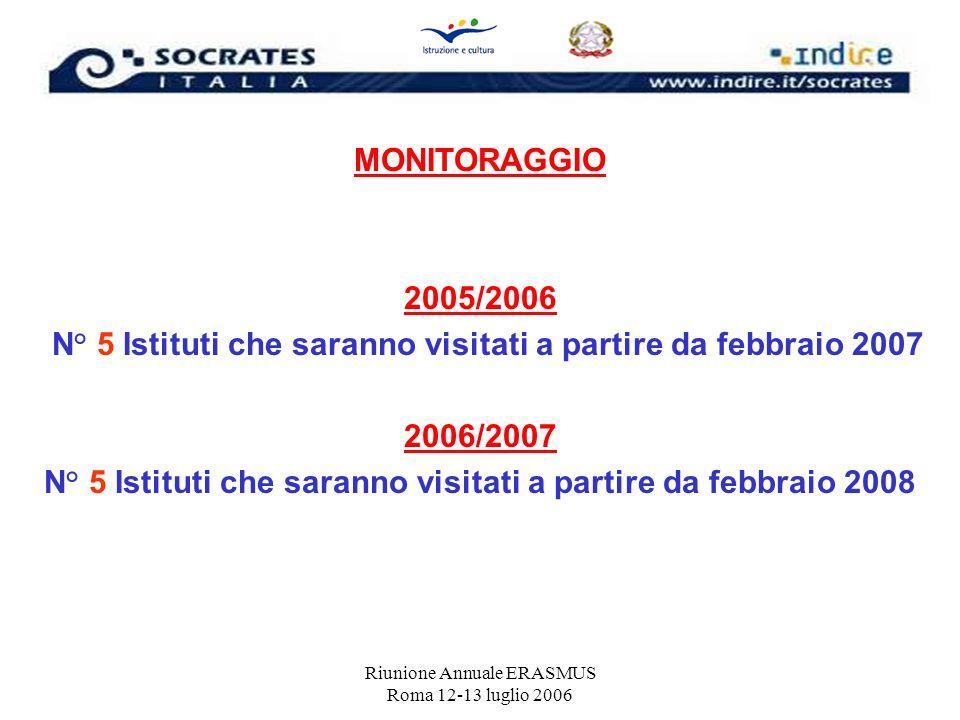 Riunione Annuale ERASMUS Roma 12-13 luglio 2006 MONITORAGGIO 2005/2006 N° 5 Istituti che saranno visitati a partire da febbraio 2007 2006/2007 N° 5 Is