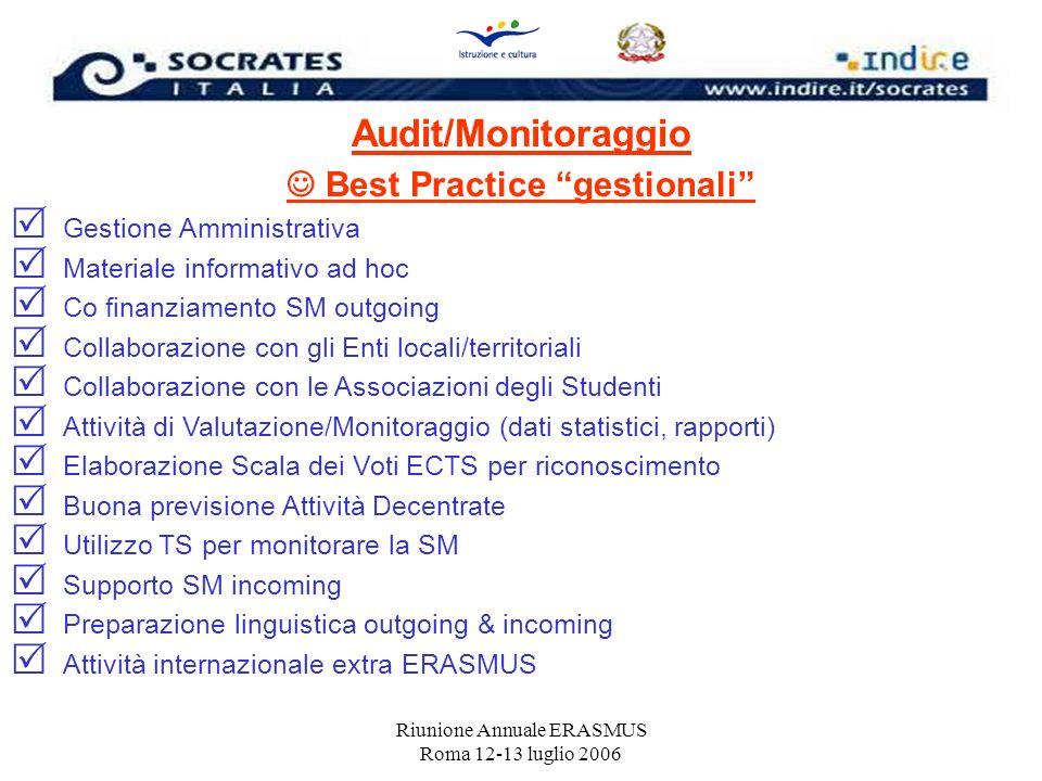Riunione Annuale ERASMUS Roma 12-13 luglio 2006 Audit/Monitoraggio Best Practice gestionali Gestione Amministrativa Materiale informativo ad hoc Co fi