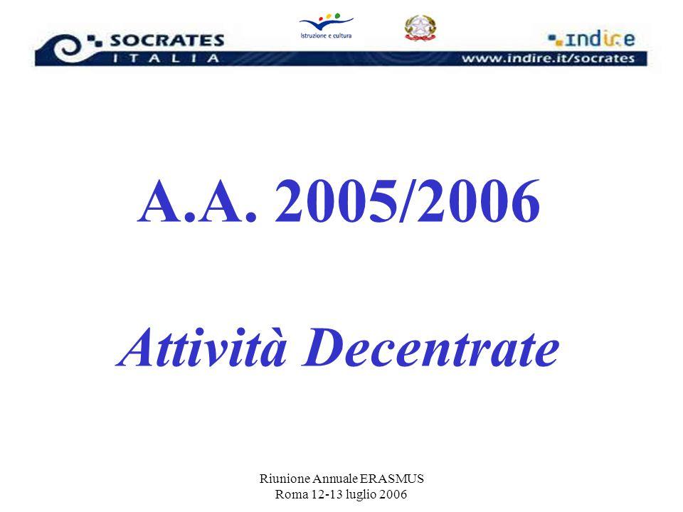 Riunione Annuale ERASMUS Roma 12-13 luglio 2006 A.A. 2005/2006 Attività Decentrate