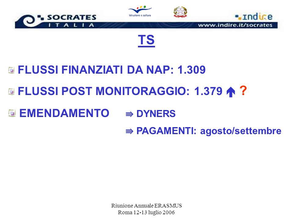 Riunione Annuale ERASMUS Roma 12-13 luglio 2006 TS FLUSSI FINANZIATI DA NAP: 1.309 FLUSSI POST MONITORAGGIO: 1.379 ? EMENDAMENTO DYNERS PAGAMENTI: ago