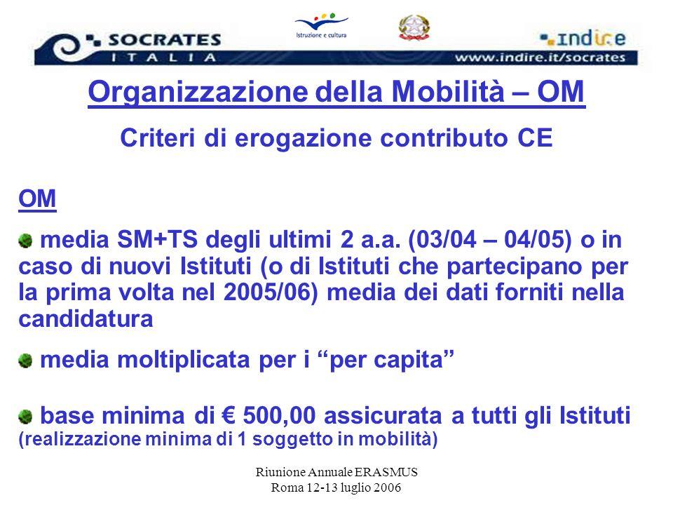 Riunione Annuale ERASMUS Roma 12-13 luglio 2006 Organizzazione della Mobilità – OM Criteri di erogazione contributo CE OM media SM+TS degli ultimi 2 a