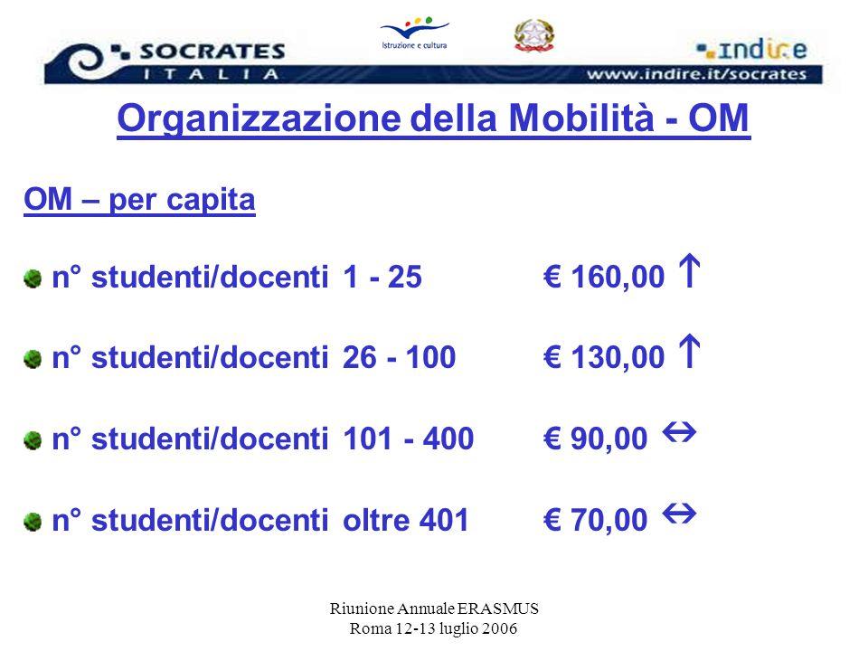Riunione Annuale ERASMUS Roma 12-13 luglio 2006 Organizzazione della Mobilità - OM OM – per capita n° studenti/docenti 1 - 25 160,00 n° studenti/docen