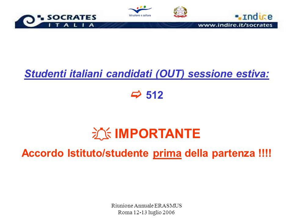 Riunione Annuale ERASMUS Roma 12-13 luglio 2006 Studenti italiani candidati (OUT) sessione estiva: 512 IMPORTANTE Accordo Istituto/studente prima dell