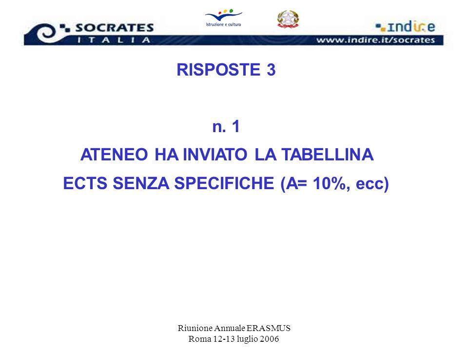 Riunione Annuale ERASMUS Roma 12-13 luglio 2006 RISPOSTE 3 n. 1 ATENEO HA INVIATO LA TABELLINA ECTS SENZA SPECIFICHE (A= 10%, ecc)