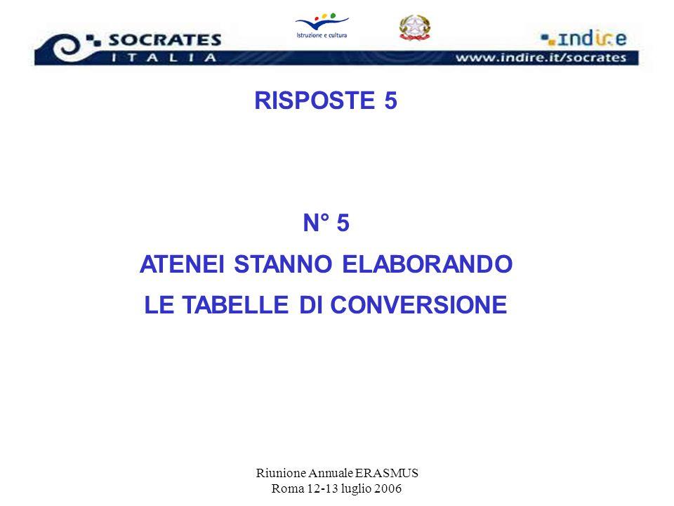Riunione Annuale ERASMUS Roma 12-13 luglio 2006 RISPOSTE 5 N° 5 ATENEI STANNO ELABORANDO LE TABELLE DI CONVERSIONE