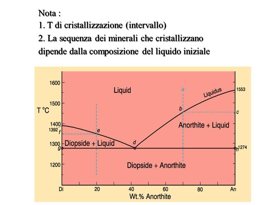 Nota : 1. T di cristallizzazione (intervallo) 2. La sequenza dei minerali che cristallizzano dipende dalla composizione del liquido iniziale