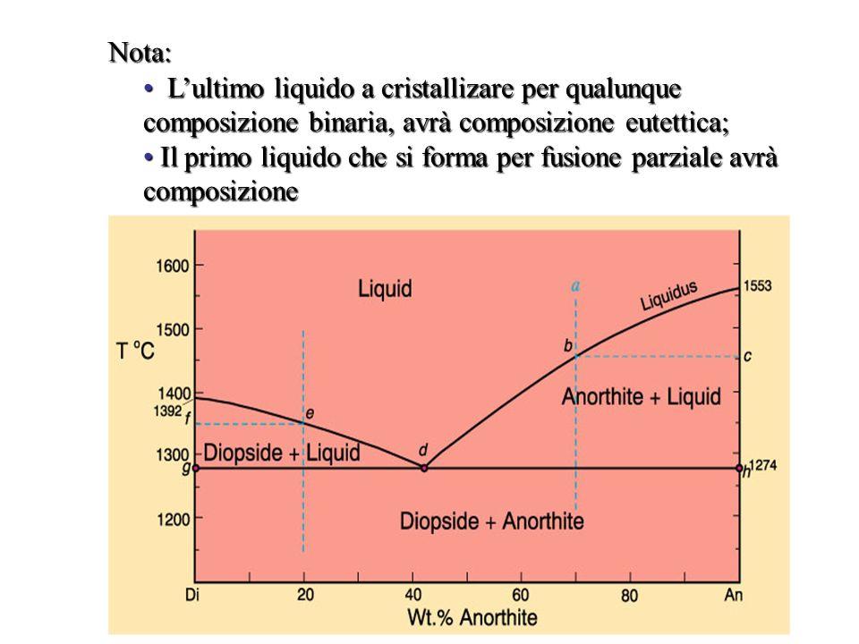 Nota: Nota: Lultimo liquido a cristallizare per qualunque composizione binaria, avrà composizione eutettica; Lultimo liquido a cristallizare per qualu