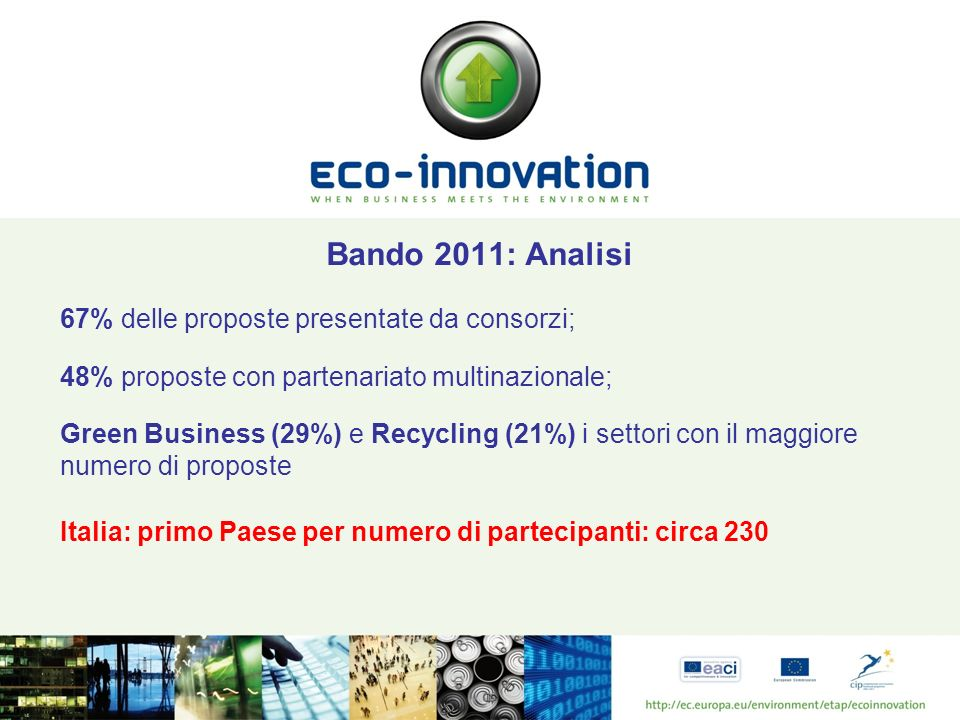 Bando 2011: Analisi 67% delle proposte presentate da consorzi; 48% proposte con partenariato multinazionale; Green Business (29%) e Recycling (21%) i settori con il maggiore numero di proposte Italia: primo Paese per numero di partecipanti: circa 230