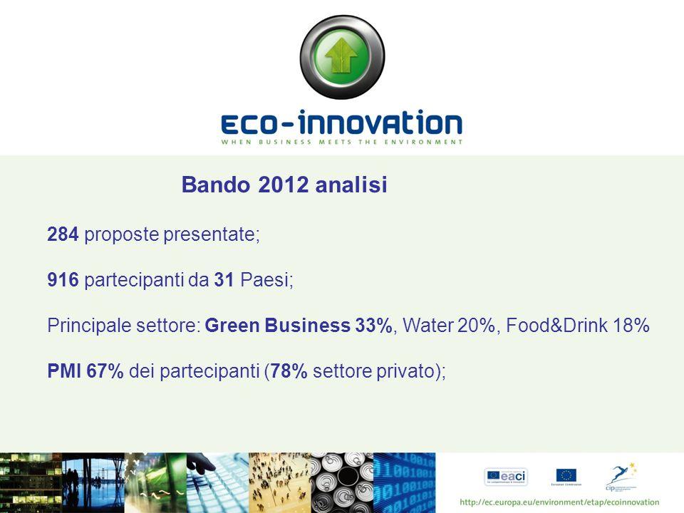 Bando 2012 analisi 284 proposte presentate; 916 partecipanti da 31 Paesi; Principale settore: Green Business 33%, Water 20%, Food&Drink 18% PMI 67% dei partecipanti (78% settore privato);