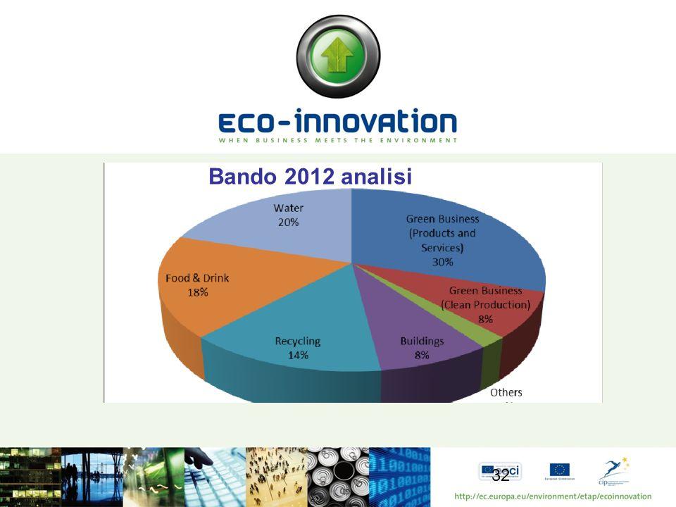 32 Bando 2012 analisi