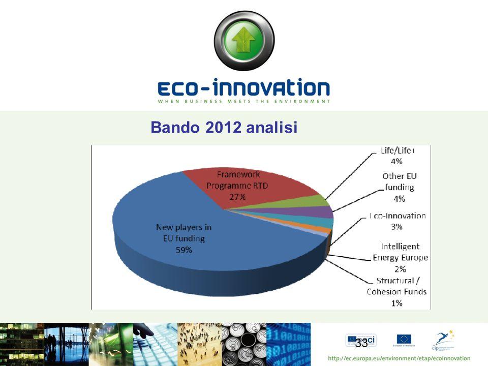 33 Bando 2012 analisi