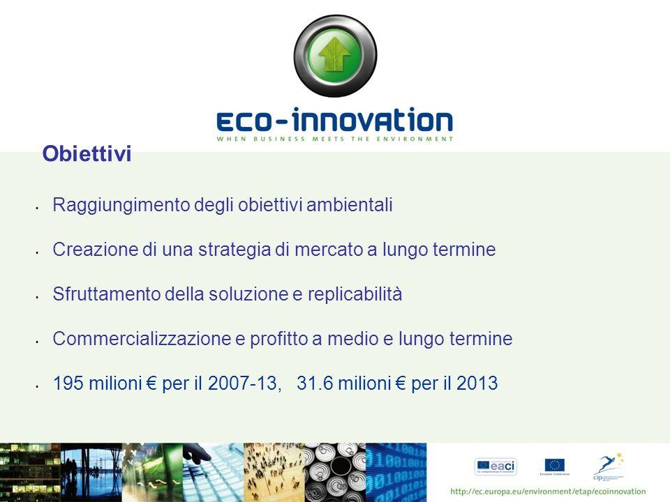 Obiettivi Raggiungimento degli obiettivi ambientali Creazione di una strategia di mercato a lungo termine Sfruttamento della soluzione e replicabilità Commercializzazione e profitto a medio e lungo termine 195 milioni per il 2007-13, 31.6 milioni per il 2013