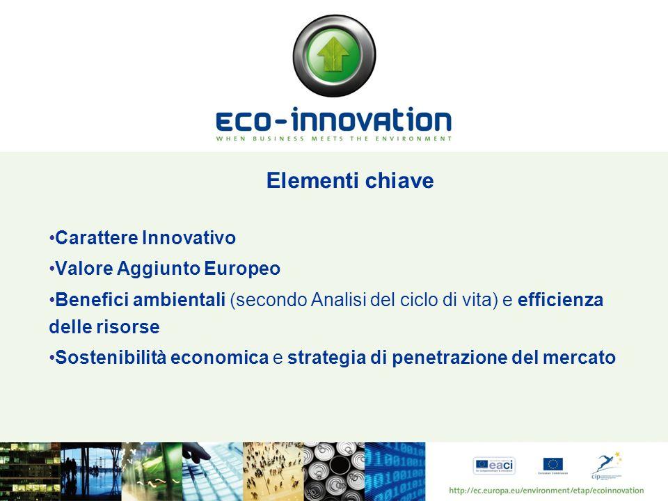 5) Greening Businesses Prodotti e servizi Verdi Sostituzione di materiali con altri a ridotto impatto ambientale Processi di produzione puliti Innovativi servizi di riparazione e di ri-fabbricazione