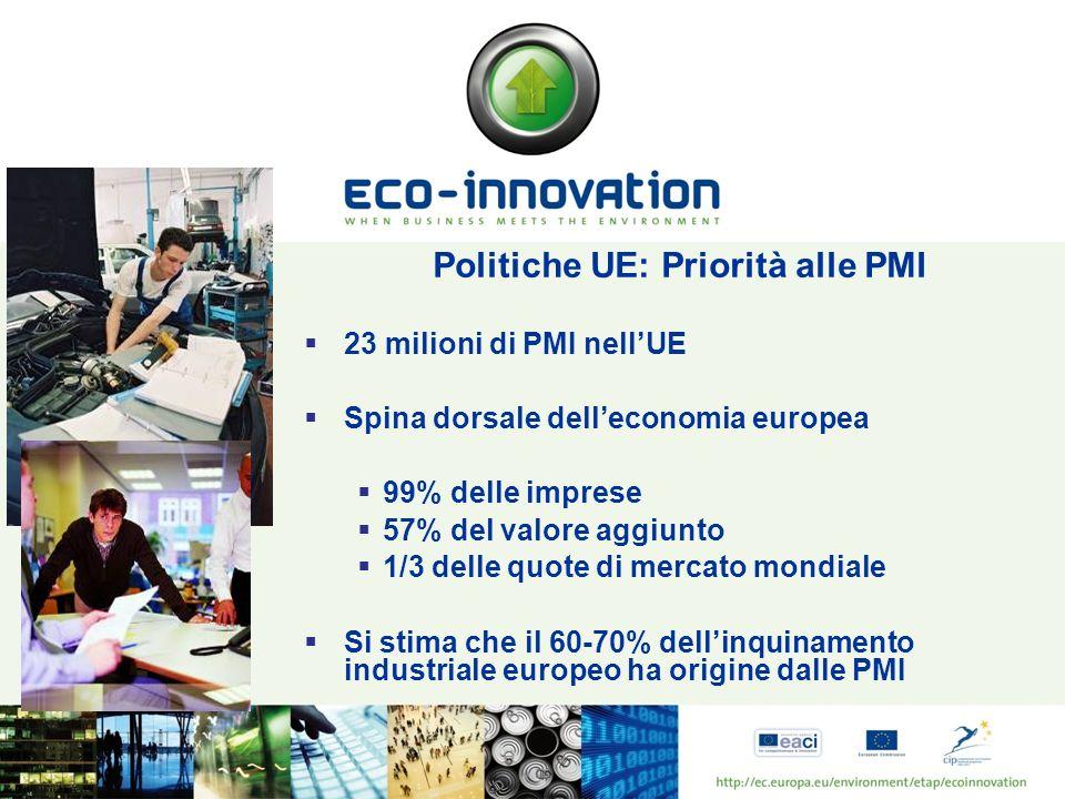 Politiche UE: Priorità alle PMI 23 milioni di PMI nellUE Spina dorsale delleconomia europea 99% delle imprese 57% del valore aggiunto 1/3 delle quote di mercato mondiale Si stima che il 60-70% dellinquinamento industriale europeo ha origine dalle PMI