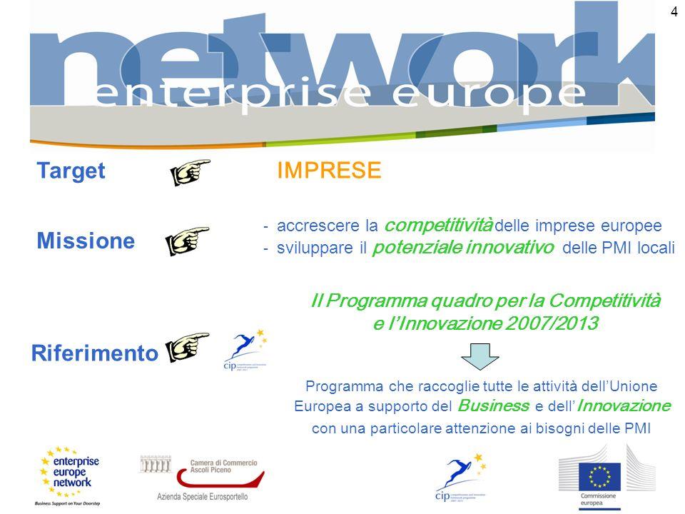 4 Missione - accrescere la competitività delle imprese europee Riferimento Programma che raccoglie tutte le attività dellUnione Europea a supporto del