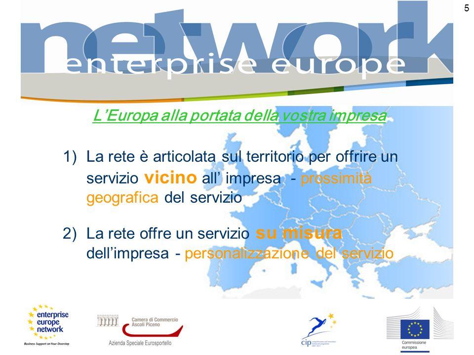 5 LEuropa alla portata della vostra impresa 1)La rete è articolata sul territorio per offrire un servizio vicino all impresa - prossimità geografica d