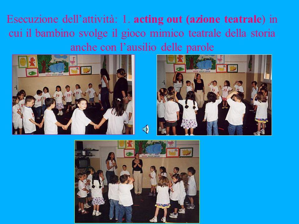Le docenti della Scuola dellInfanzia Via Roma :