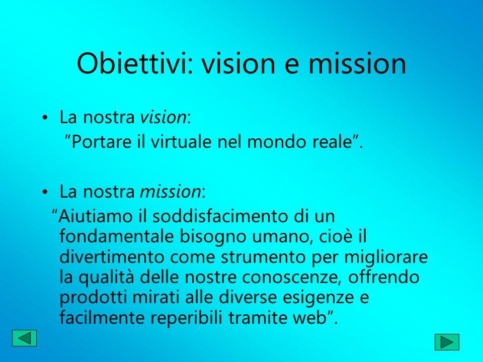 Obiettivi: vision e mission La nostra vision: Portare il virtuale nel mondo reale. La nostra mission: Aiutiamo il soddisfacimento di un fondamentale b