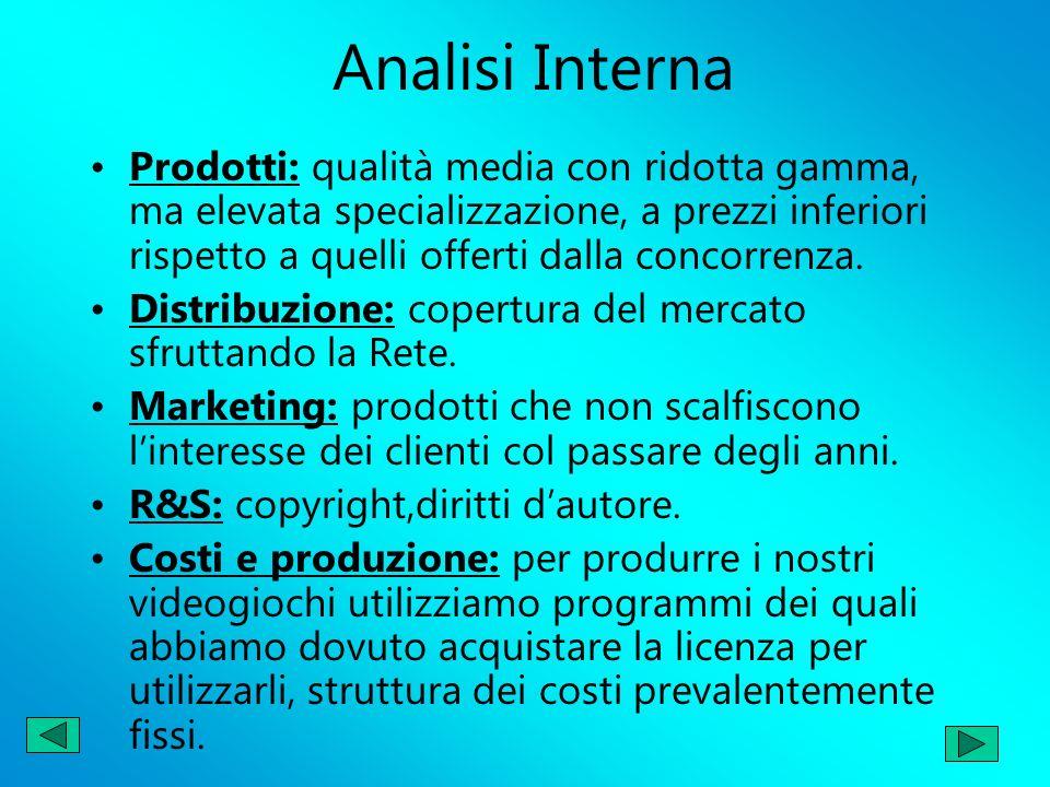 Analisi Interna Prodotti: qualità media con ridotta gamma, ma elevata specializzazione, a prezzi inferiori rispetto a quelli offerti dalla concorrenza
