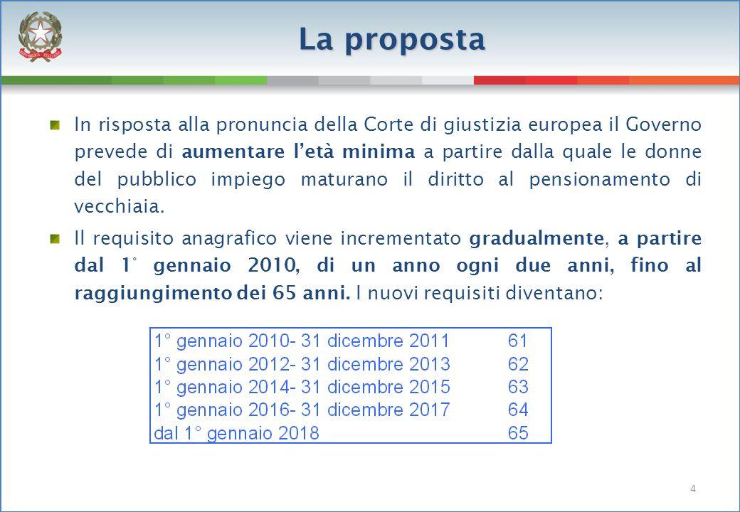 4 La proposta In risposta alla pronuncia della Corte di giustizia europea il Governo prevede di aumentare letà minima a partire dalla quale le donne del pubblico impiego maturano il diritto al pensionamento di vecchiaia.