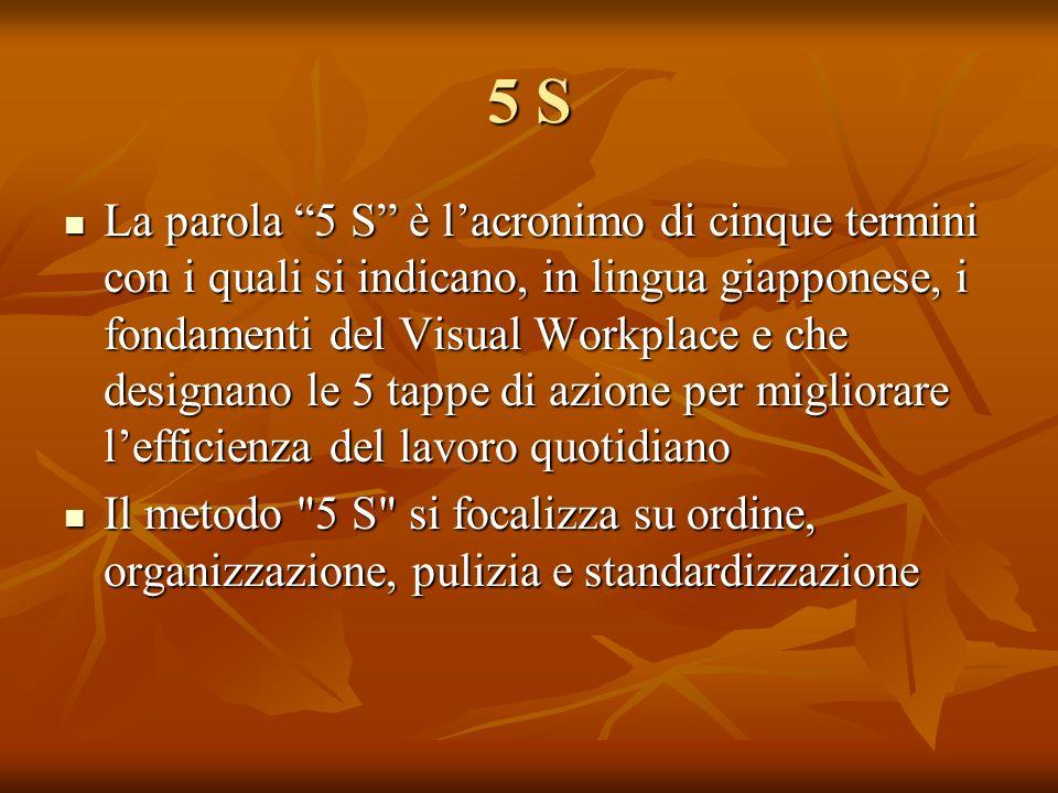 5 S Le 5 S sono: Le 5 S sono: 1.Seiri –Separare il necessario dal superfluo 2.