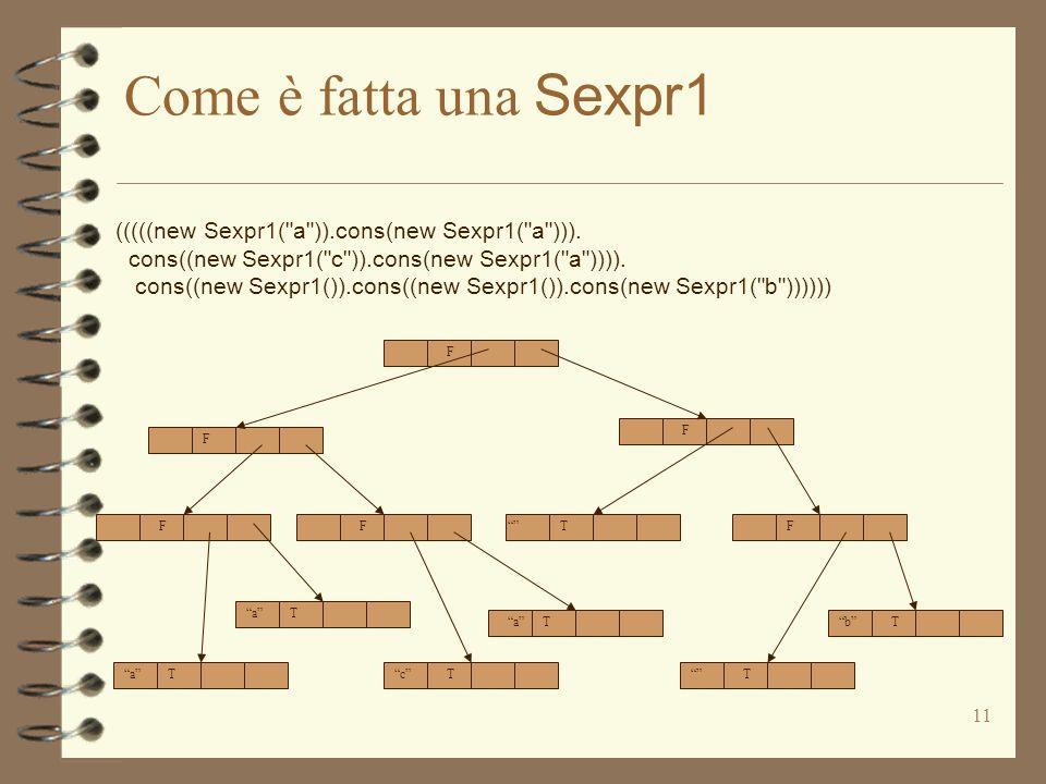 11 Come è fatta una Sexpr1 (((((new Sexpr1( a )).cons(new Sexpr1( a ))).