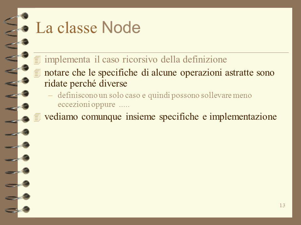 13 La classe Node 4 implementa il caso ricorsivo della definizione 4 notare che le specifiche di alcune operazioni astratte sono ridate perché diverse –definiscono un solo caso e quindi possono sollevare meno eccezioni oppure.....