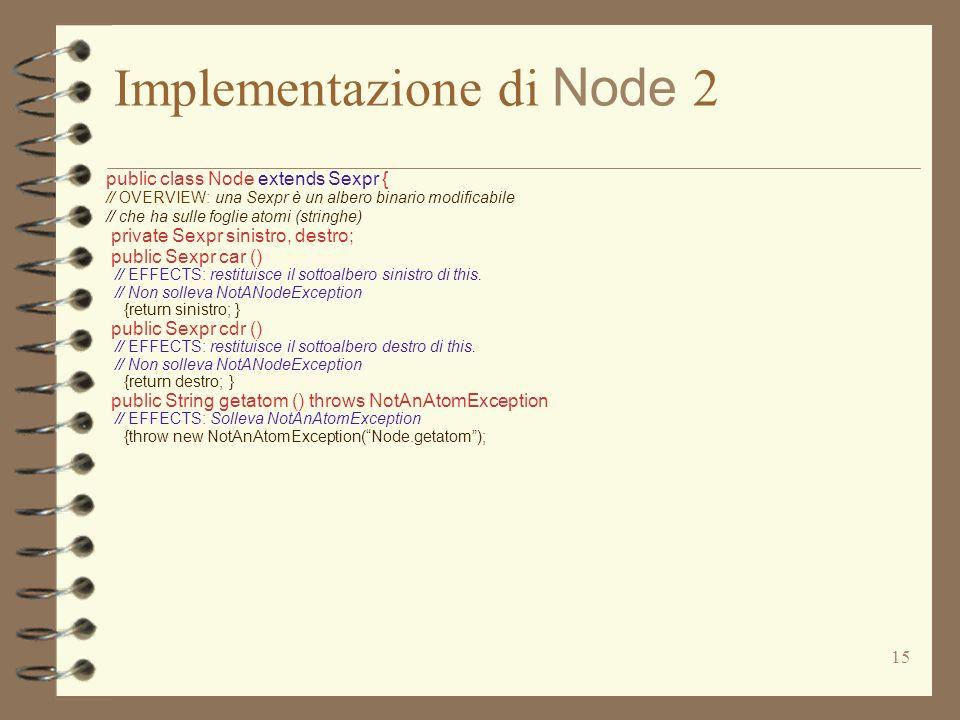 15 Implementazione di Node 2 public class Node extends Sexpr { // OVERVIEW: una Sexpr è un albero binario modificabile // che ha sulle foglie atomi (stringhe) private Sexpr sinistro, destro; public Sexpr car () // EFFECTS: restituisce il sottoalbero sinistro di this.