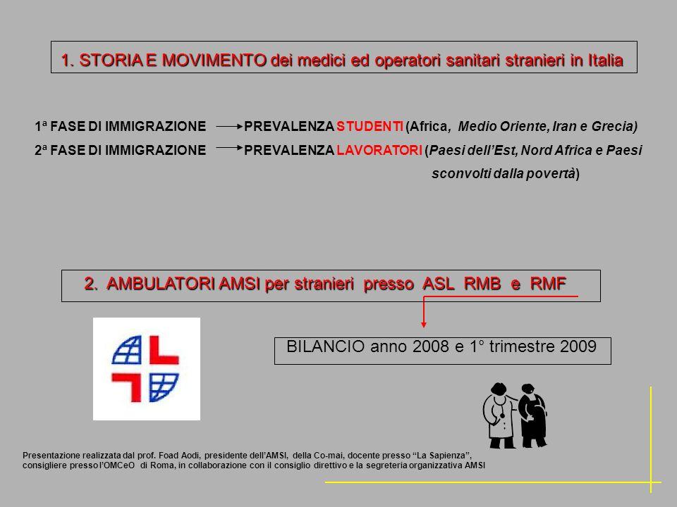 1. STORIA E MOVIMENTO dei medici ed operatori sanitari stranieri in Italia BILANCIO anno 2008 e 1° trimestre 2009 2. AMBULATORI AMSI per stranieri pre