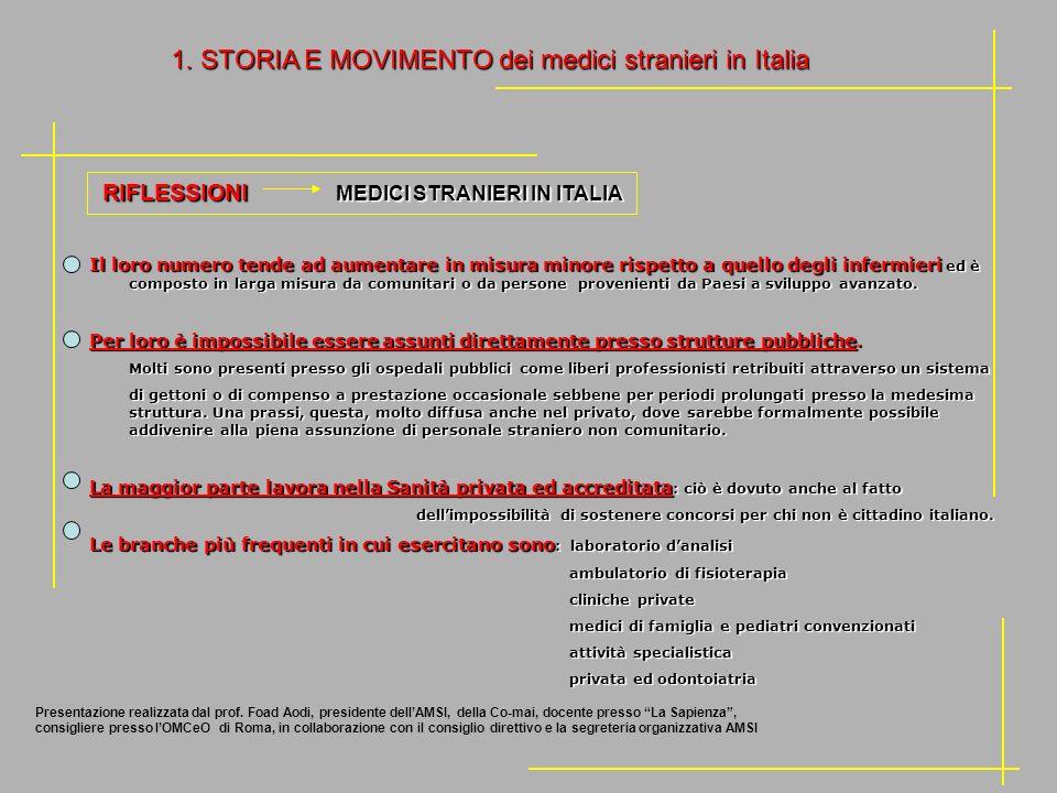 RIFLESSIONI MEDICI STRANIERI IN ITALIA RIFLESSIONI MEDICI STRANIERI IN ITALIA Il loro numero tende ad aumentare in misura minore rispetto a quello deg