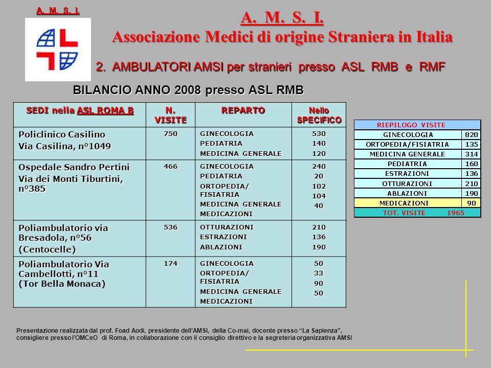 A. M. S. I. 2. AMBULATORI AMSI per stranieri presso ASL RMB e RMF SEDI nella ASL ROMA B N. VISITE REPARTO Nello SPECIFICO Policlinico Casilino Via Cas