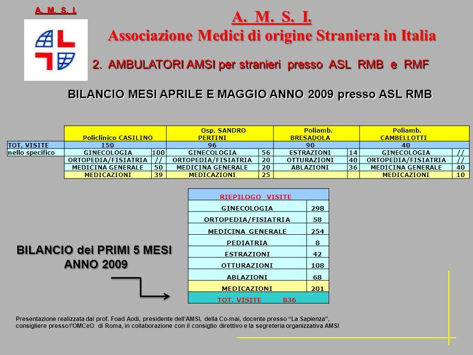 2. AMBULATORI AMSI per stranieri presso ASL RMB e RMF BILANCIO MESI APRILE E MAGGIO ANNO 2009 presso ASL RMB A. M. S. I. Associazione Medici di origin