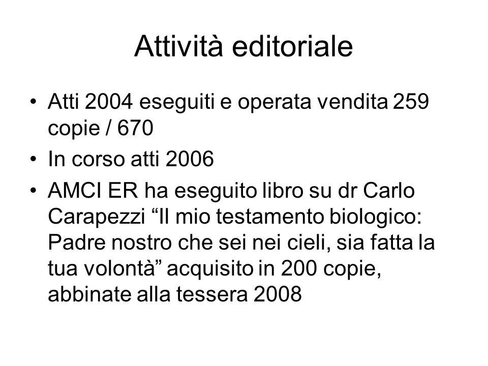 Attività editoriale Atti 2004 eseguiti e operata vendita 259 copie / 670 In corso atti 2006 AMCI ER ha eseguito libro su dr Carlo Carapezzi Il mio tes