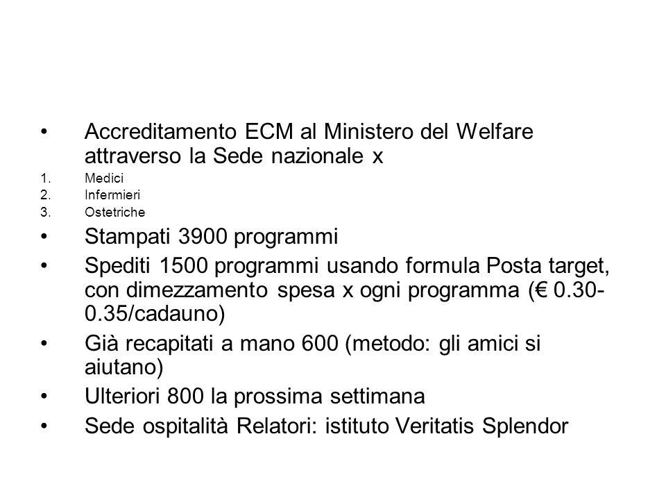 Accreditamento ECM al Ministero del Welfare attraverso la Sede nazionale x 1.Medici 2.Infermieri 3.Ostetriche Stampati 3900 programmi Spediti 1500 pro