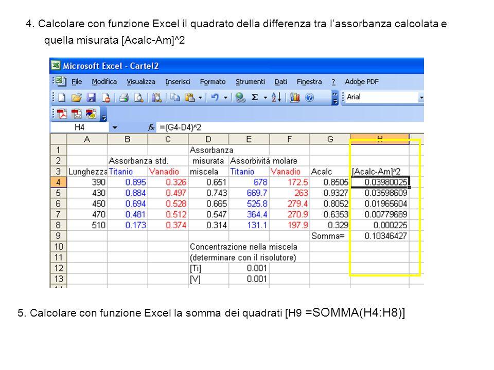 5. Calcolare con funzione Excel la somma dei quadrati [H9 =SOMMA(H4:H8)] 4. Calcolare con funzione Excel il quadrato della differenza tra lassorbanza